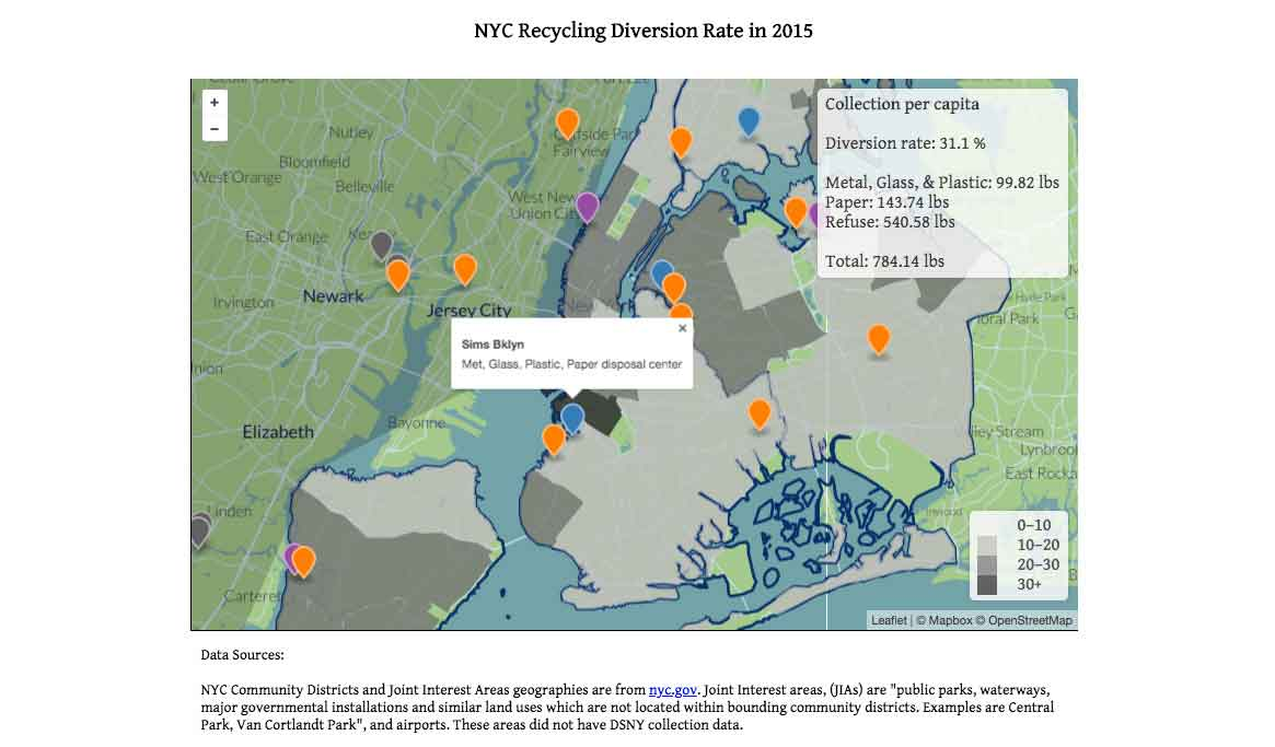 Map of NYC with a community district recyling rate hightlighted